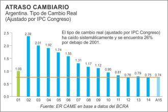 Revista Puerto - La competitividad del sector pesquero, cada vez más acorralada